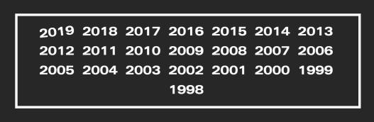 ND_1998 till 2019